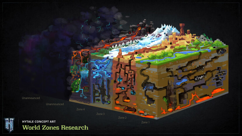 Hytale World Zones